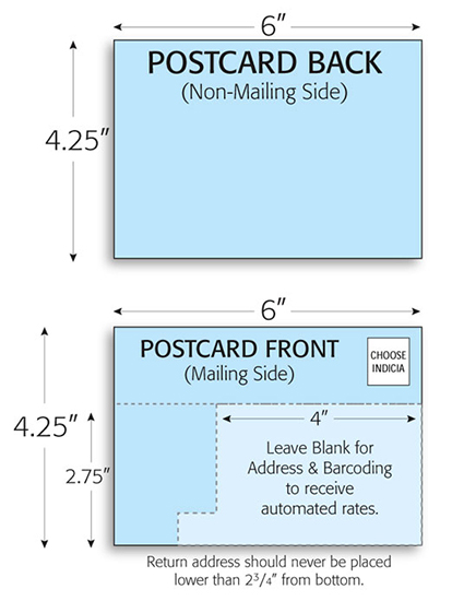 gnf postcard printing guidelines