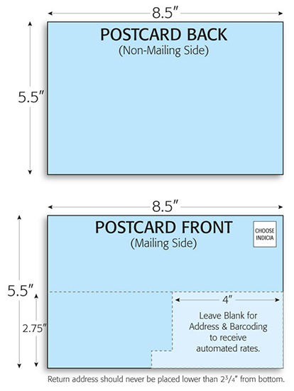 GNF Postcard Printing Guidelines - Postcard mailing template